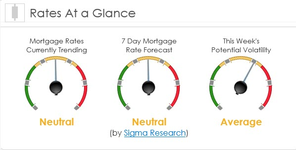 mortgage rate forecast 10-01-2018