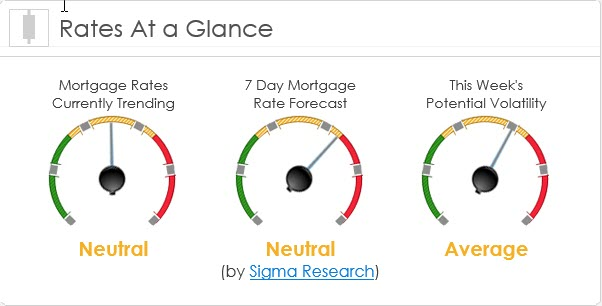 Market Rates at a Glance 12-31-18